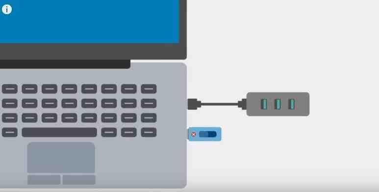 Quel est le voltage d'une prise USB ?